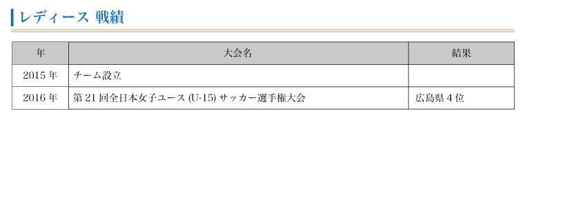 実績 レディース戦績-.jpg